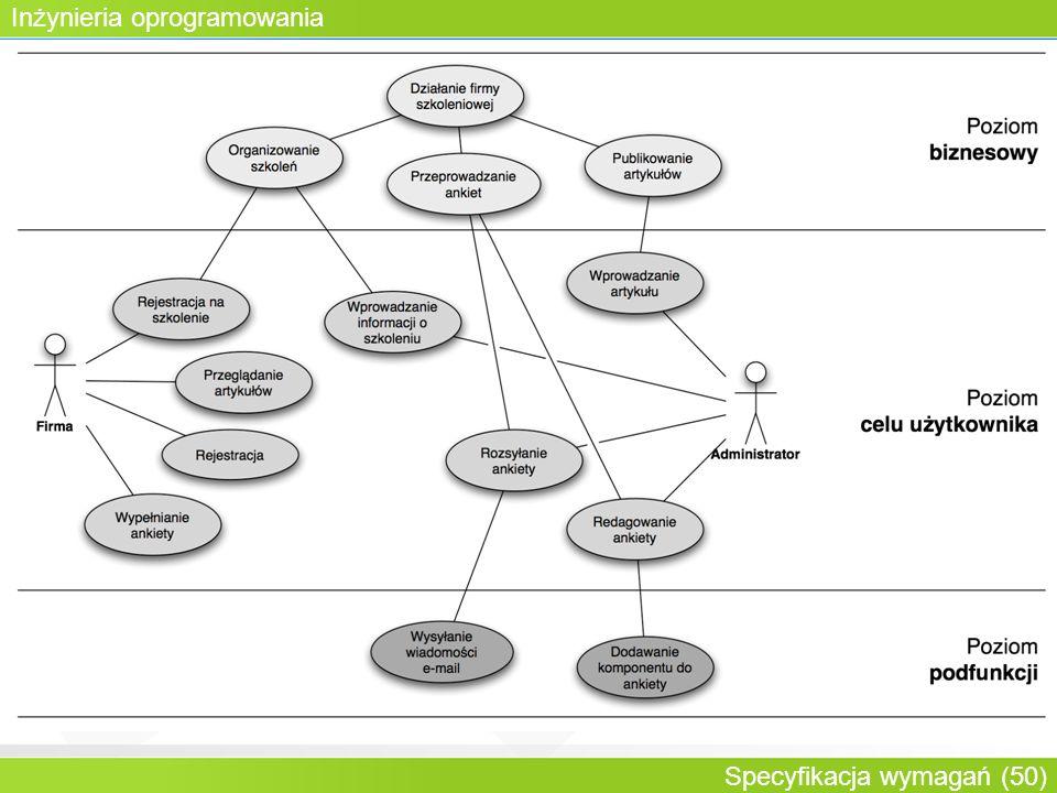 Inżynieria oprogramowania Specyfikacja wymagań (50) Rozwijalna historia
