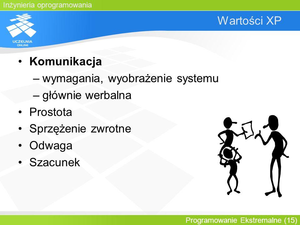 Inżynieria oprogramowania Programowanie Ekstremalne (15) Wartości XP Komunikacja –wymagania, wyobrażenie systemu –głównie werbalna Prostota Sprzężenie