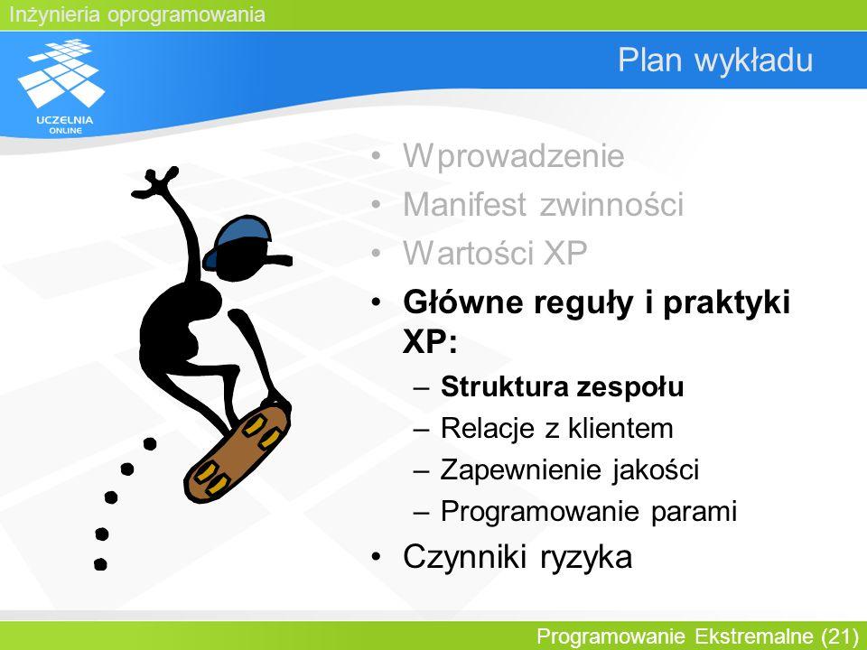 Inżynieria oprogramowania Programowanie Ekstremalne (21) Plan wykładu Wprowadzenie Manifest zwinności Wartości XP Główne reguły i praktyki XP: –Strukt