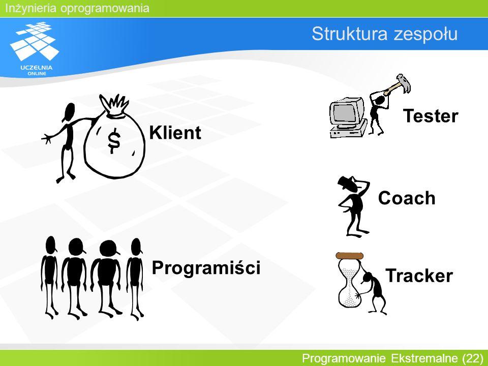 Inżynieria oprogramowania Programowanie Ekstremalne (22) Struktura zespołu Klient Programiści Coach Tracker Tester