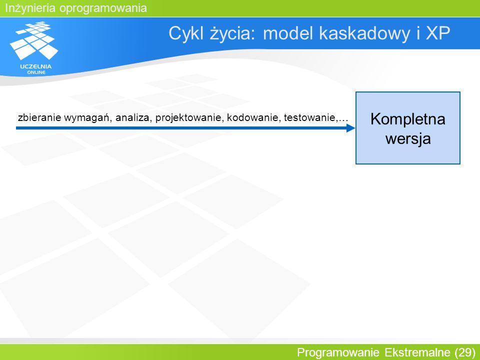 Inżynieria oprogramowania Programowanie Ekstremalne (29) Cykl życia: model kaskadowy i XP Kompletna wersja zbieranie wymagań, analiza, projektowanie,