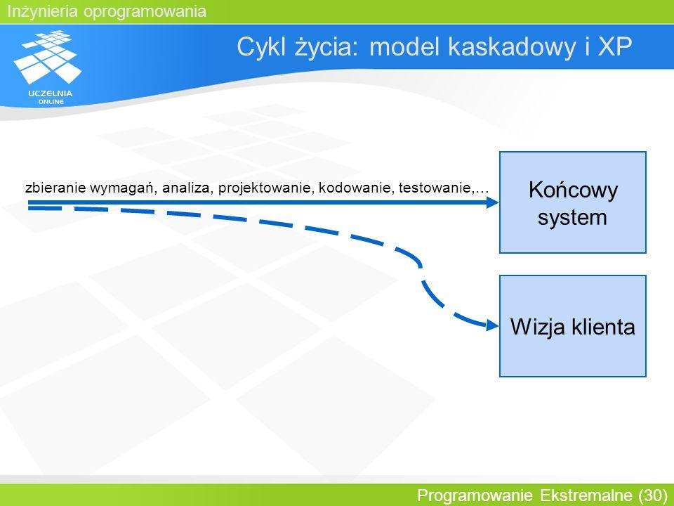 Inżynieria oprogramowania Programowanie Ekstremalne (30) Cykl życia: model kaskadowy i XP Wizja klienta zbieranie wymagań, analiza, projektowanie, kod