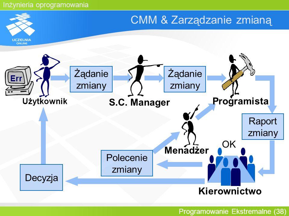 Inżynieria oprogramowania Programowanie Ekstremalne (38) CMM & Zarządzanie zmianą Żądanie zmiany Err Użytkownik S.C. Manager Żądanie zmiany Programist