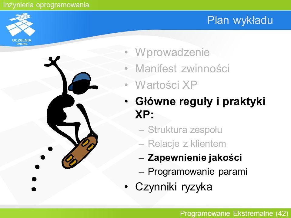 Inżynieria oprogramowania Programowanie Ekstremalne (42) Plan wykładu Wprowadzenie Manifest zwinności Wartości XP Główne reguły i praktyki XP: –Strukt