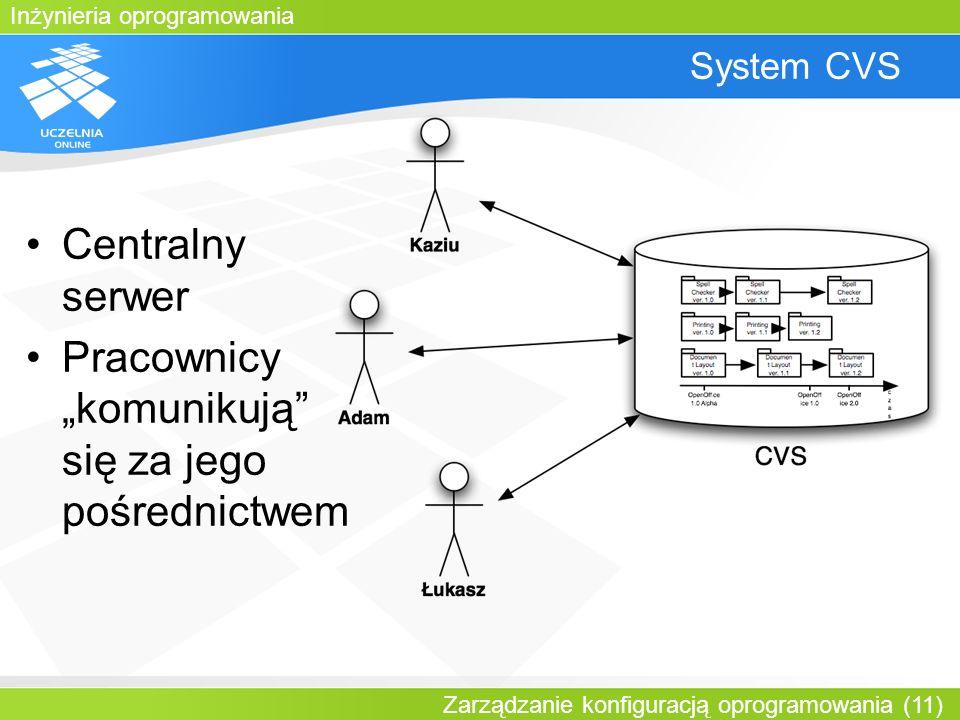 Inżynieria oprogramowania Zarządzanie konfiguracją oprogramowania (11) System CVS Centralny serwer Pracownicy komunikują się za jego pośrednictwem