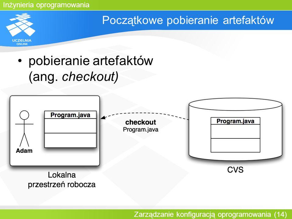 Inżynieria oprogramowania Zarządzanie konfiguracją oprogramowania (14) Początkowe pobieranie artefaktów pobieranie artefaktów (ang. checkout)