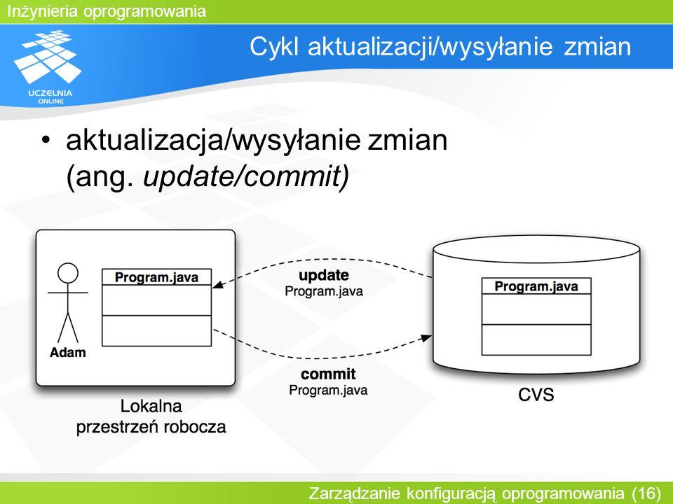 Inżynieria oprogramowania Zarządzanie konfiguracją oprogramowania (16) Cykl aktualizacji/wysyłanie zmian aktualizacja/wysyłanie zmian (ang. update/com