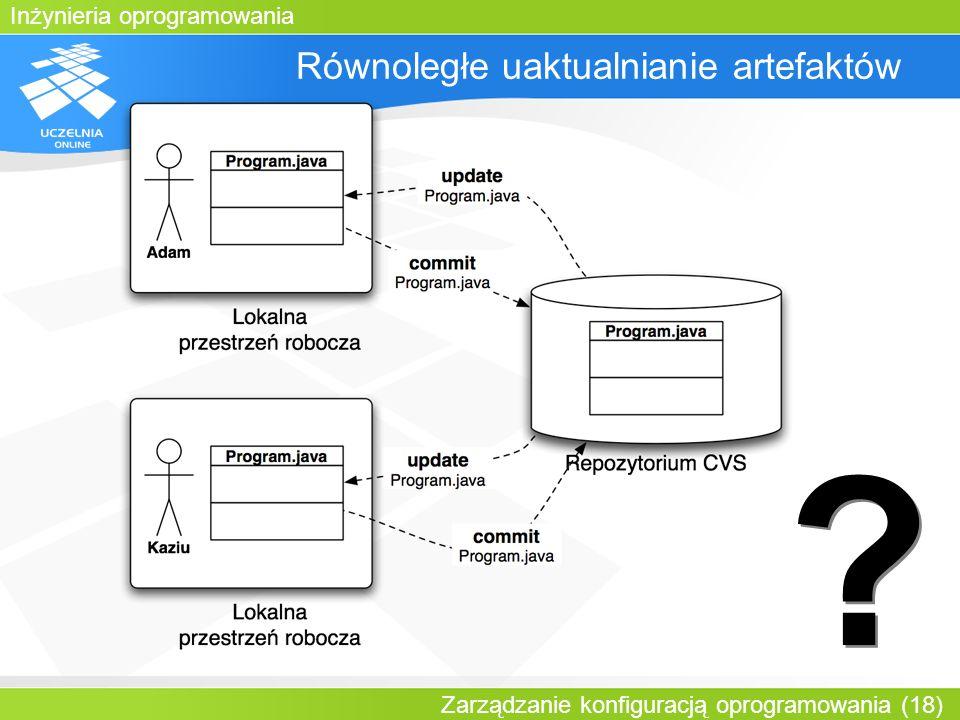 Inżynieria oprogramowania Zarządzanie konfiguracją oprogramowania (18) Równoległe uaktualnianie artefaktów ? ?