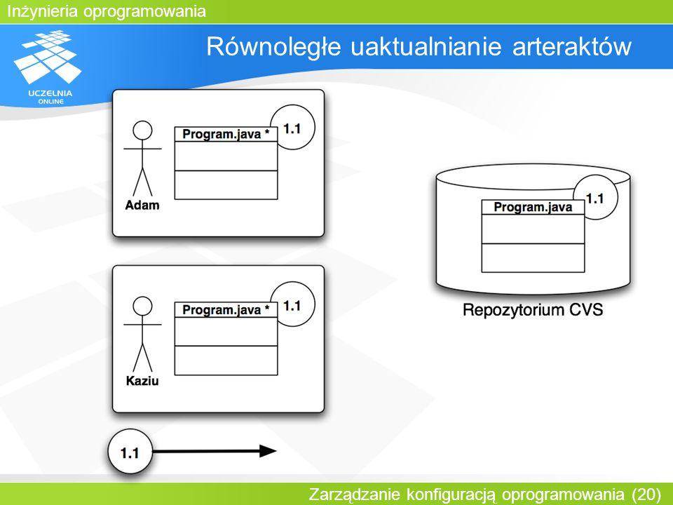Inżynieria oprogramowania Zarządzanie konfiguracją oprogramowania (20) Równoległe uaktualnianie arteraktów