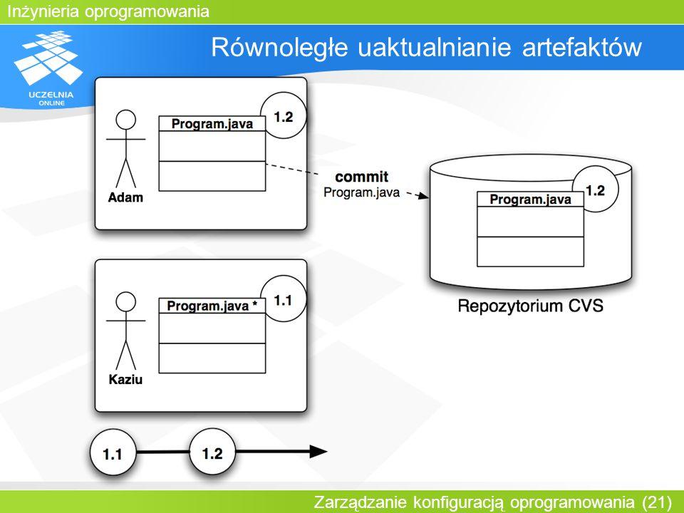 Inżynieria oprogramowania Zarządzanie konfiguracją oprogramowania (21) Równoległe uaktualnianie artefaktów