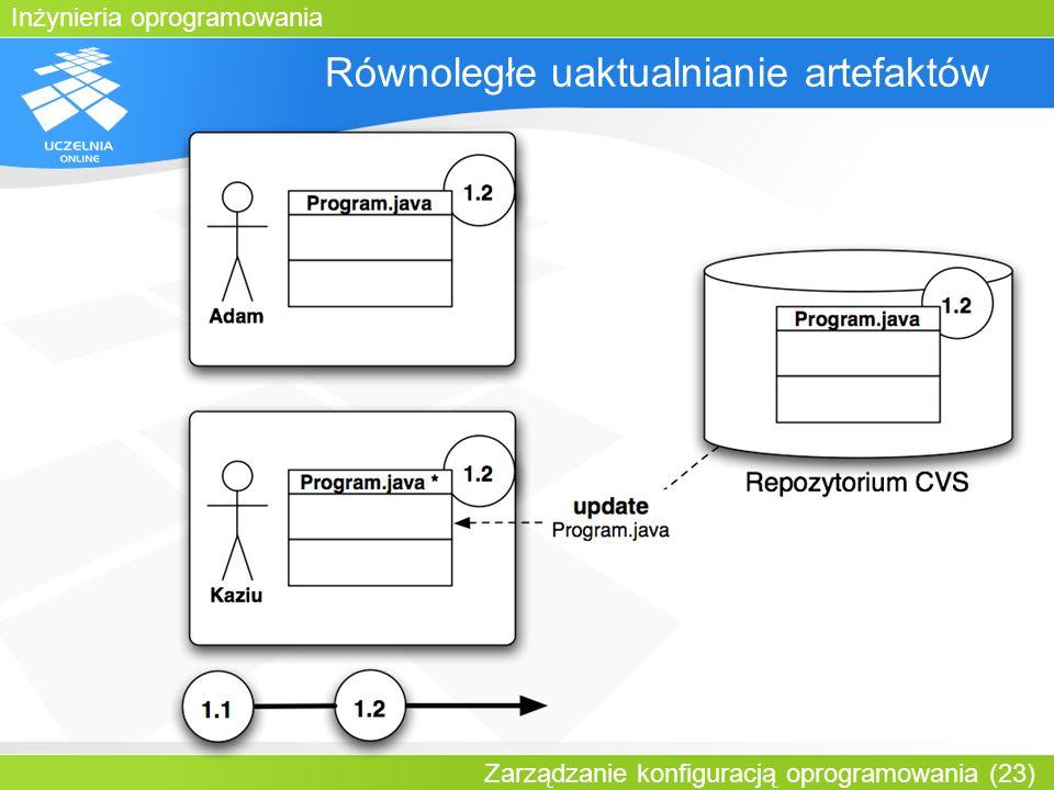 Inżynieria oprogramowania Zarządzanie konfiguracją oprogramowania (23) Równoległe uaktualnianie artefaktów