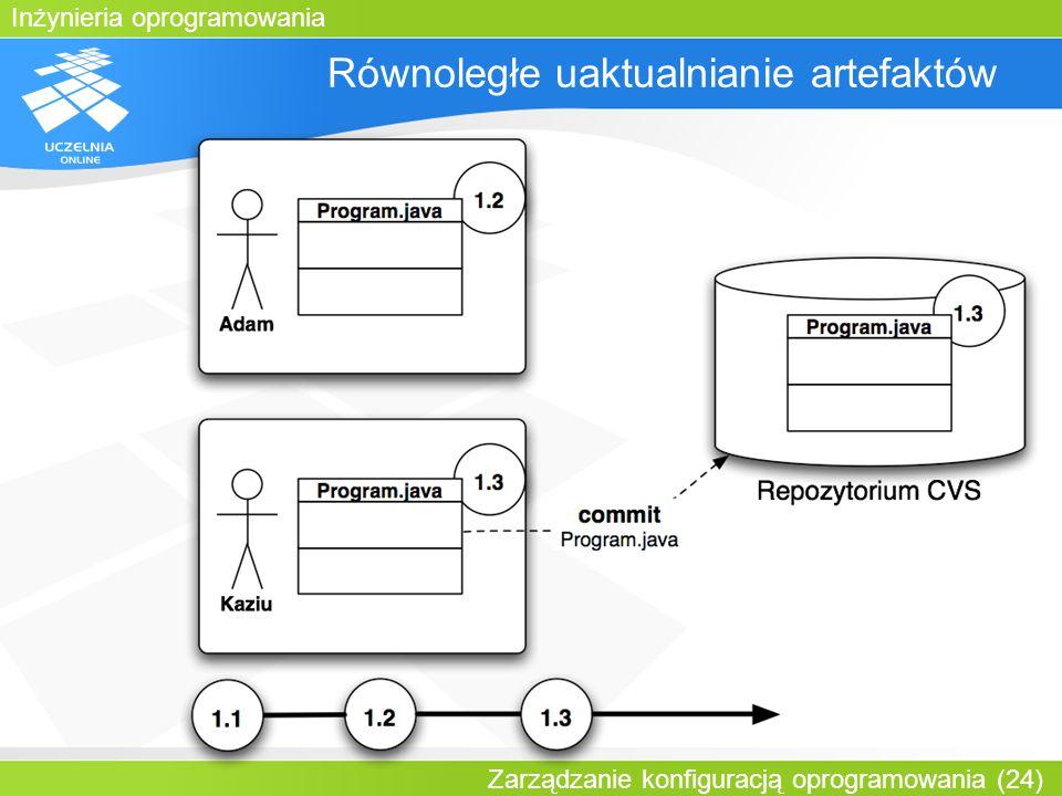 Inżynieria oprogramowania Zarządzanie konfiguracją oprogramowania (24) Równoległe uaktualnianie artefaktów