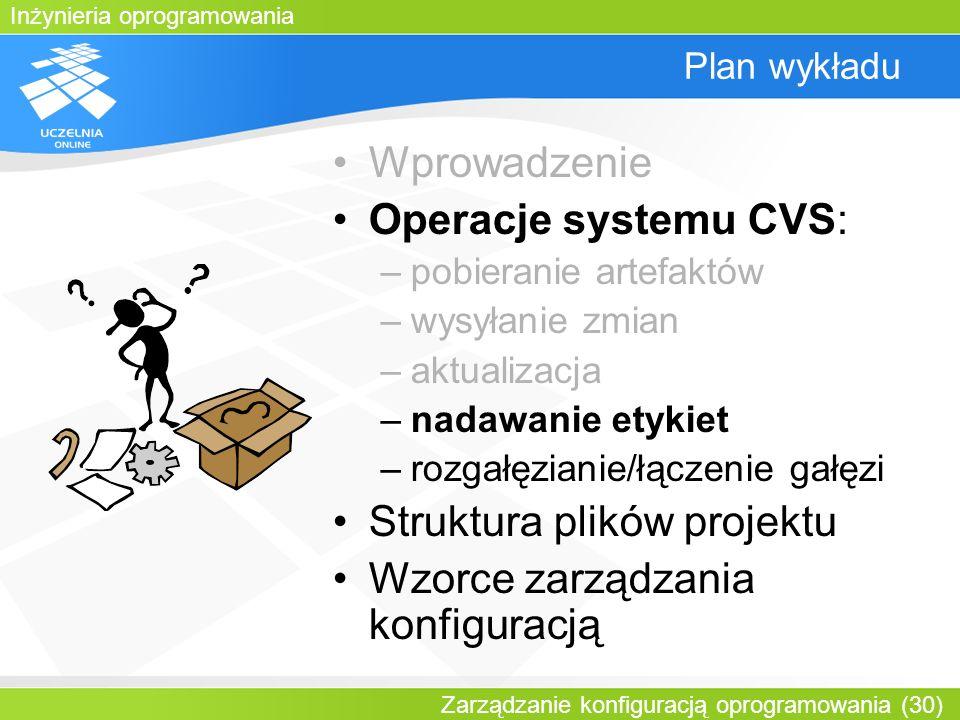 Inżynieria oprogramowania Zarządzanie konfiguracją oprogramowania (30) Plan wykładu Wprowadzenie Operacje systemu CVS: –pobieranie artefaktów –wysyłan