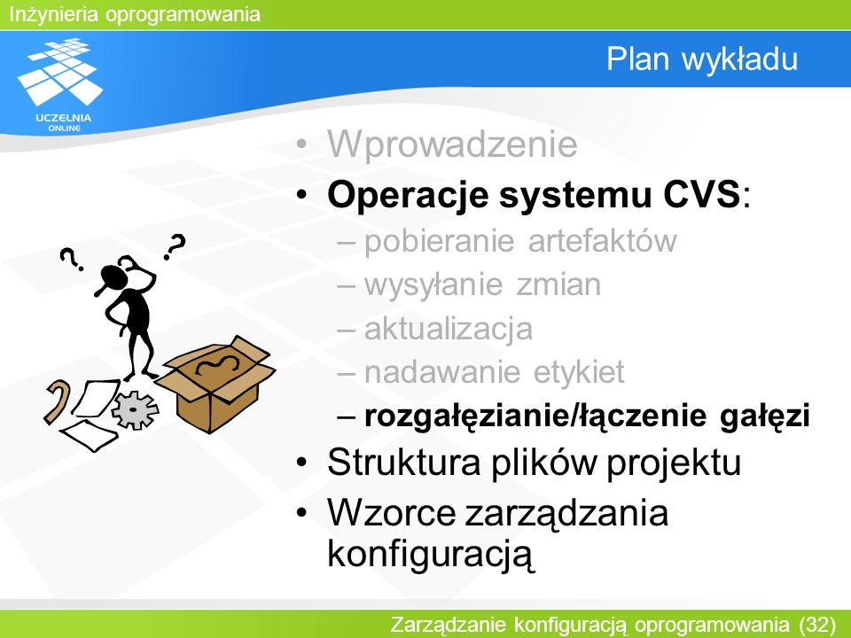 Inżynieria oprogramowania Zarządzanie konfiguracją oprogramowania (32) Plan wykładu Wprowadzenie Operacje systemu CVS: –pobieranie artefaktów –wysyłan