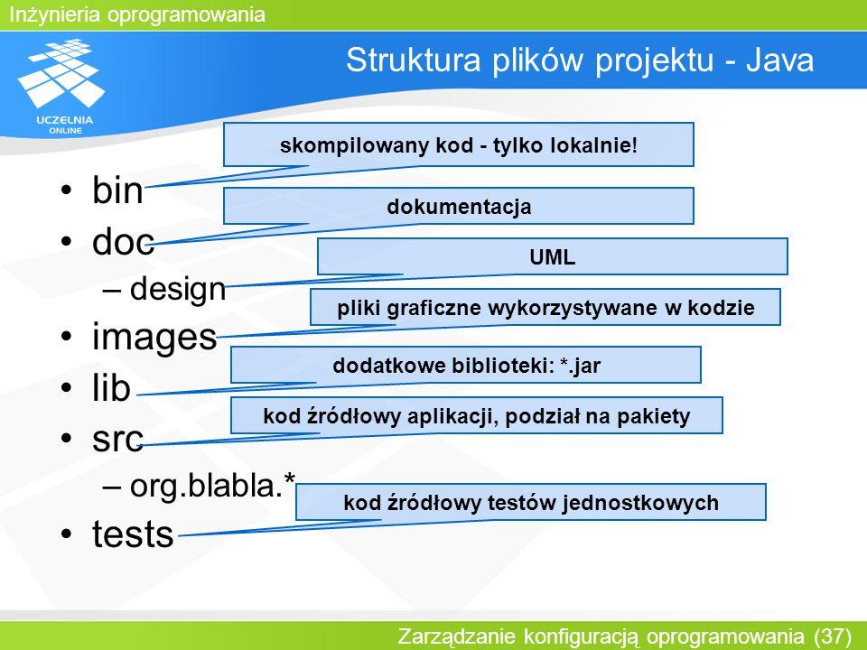 Inżynieria oprogramowania Zarządzanie konfiguracją oprogramowania (37) Struktura plików projektu - Java bin doc –design images lib src –org.blabla.* t
