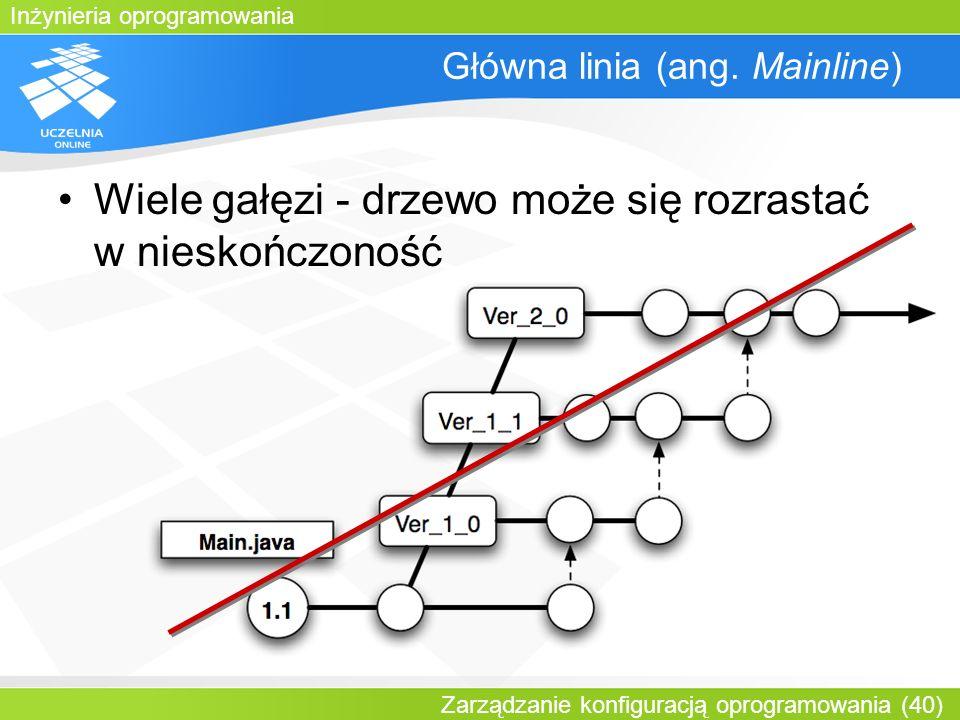 Inżynieria oprogramowania Zarządzanie konfiguracją oprogramowania (40) Główna linia (ang. Mainline) Wiele gałęzi - drzewo może się rozrastać w nieskoń