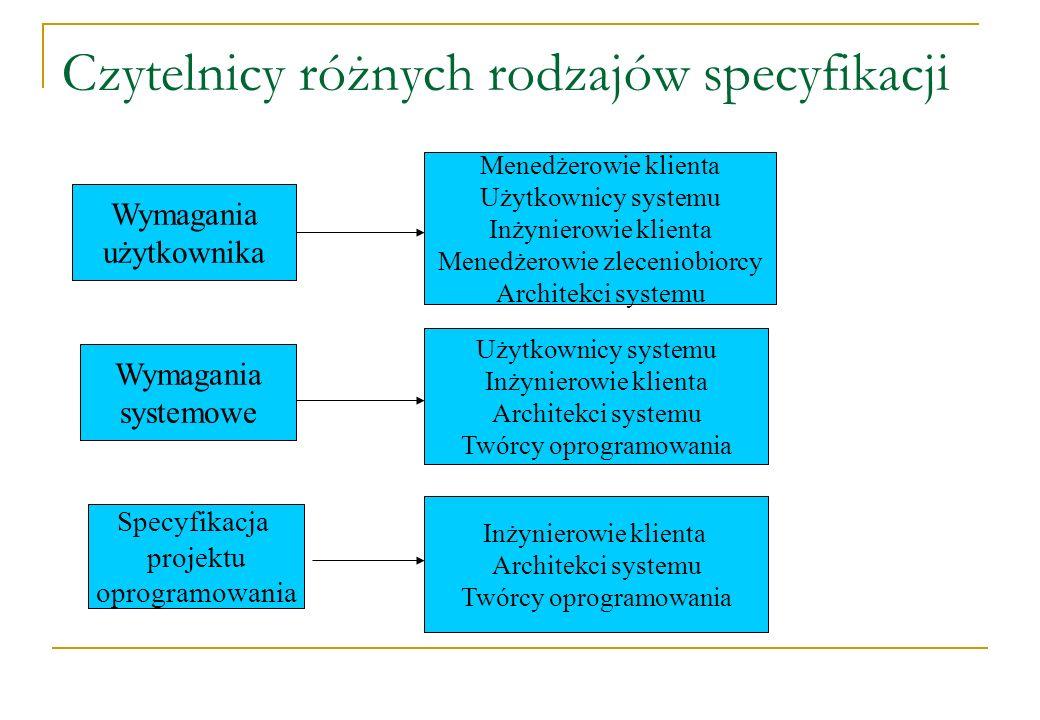 Czytelnicy różnych rodzajów specyfikacji Wymagania użytkownika Wymagania systemowe Specyfikacja projektu oprogramowania Menedżerowie klienta Użytkowni