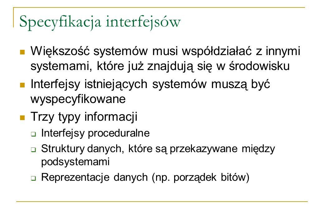 Specyfikacja interfejsów Większość systemów musi współdziałać z innymi systemami, które już znajdują się w środowisku Interfejsy istniejących systemów
