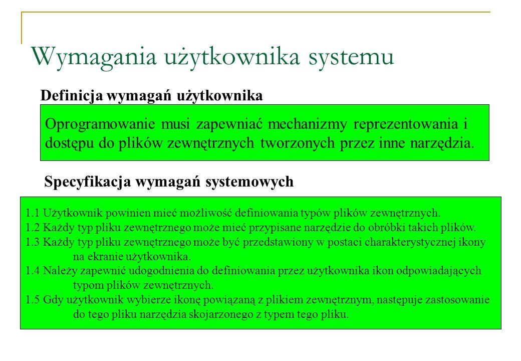 Wymagania użytkownika systemu Definicja wymagań użytkownika Oprogramowanie musi zapewniać mechanizmy reprezentowania i dostępu do plików zewnętrznych