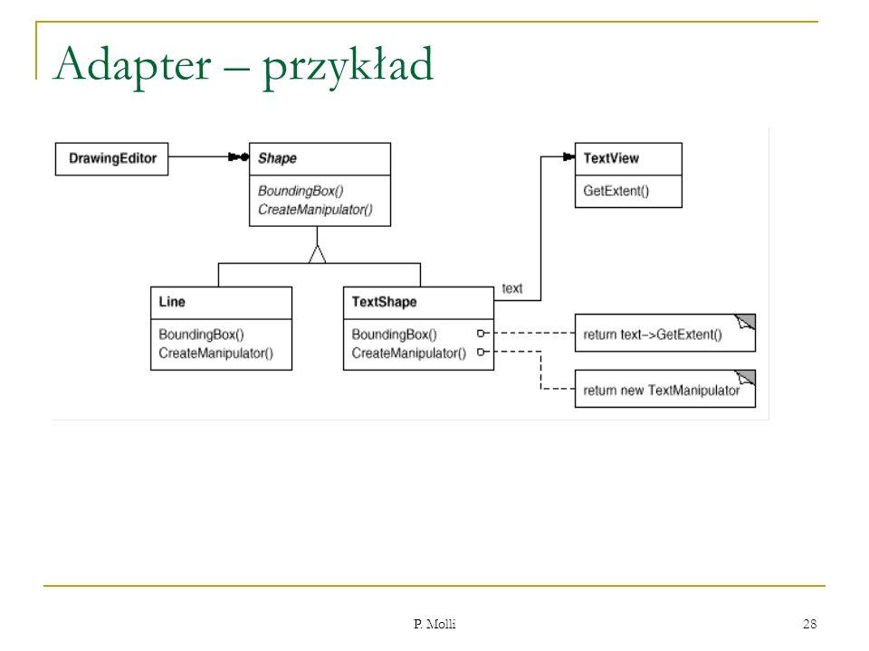 P. Molli 28 Adapter – przykład