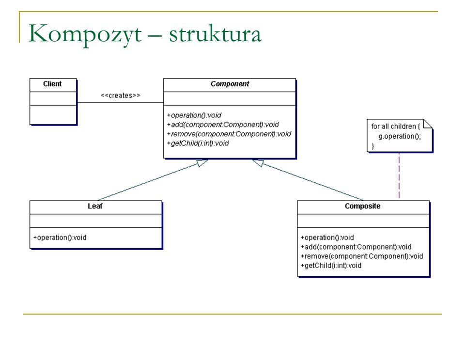 Kompozyt – struktura