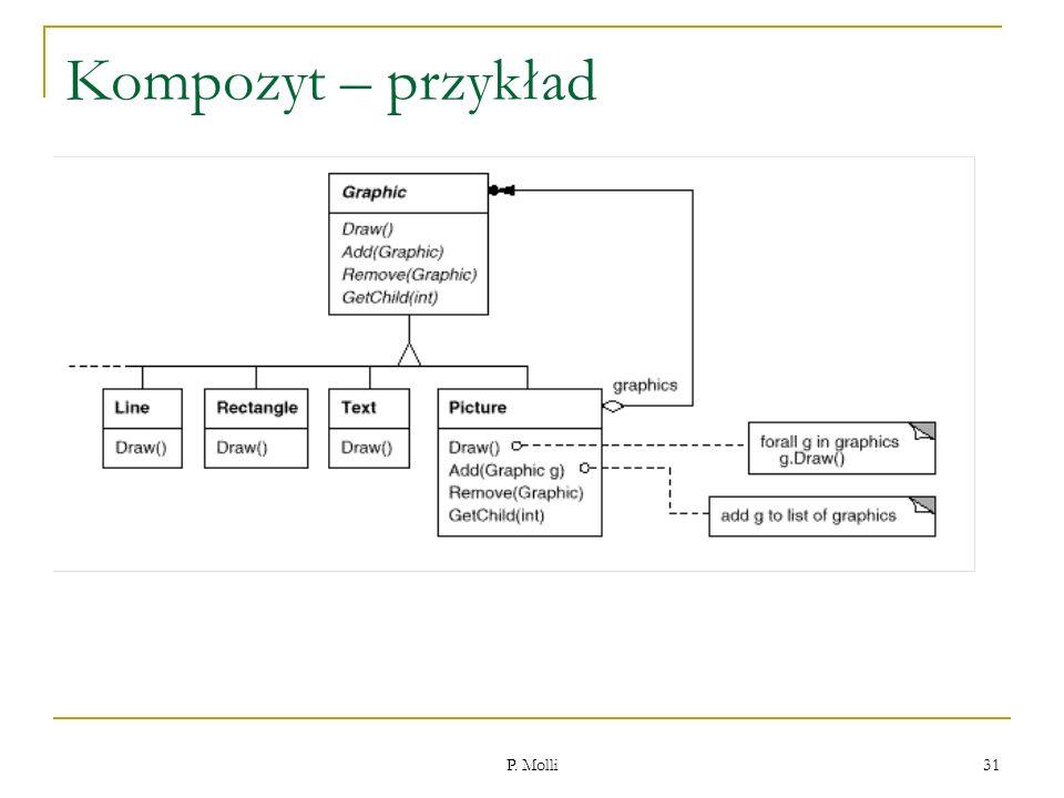 P. Molli 31 Kompozyt – przykład