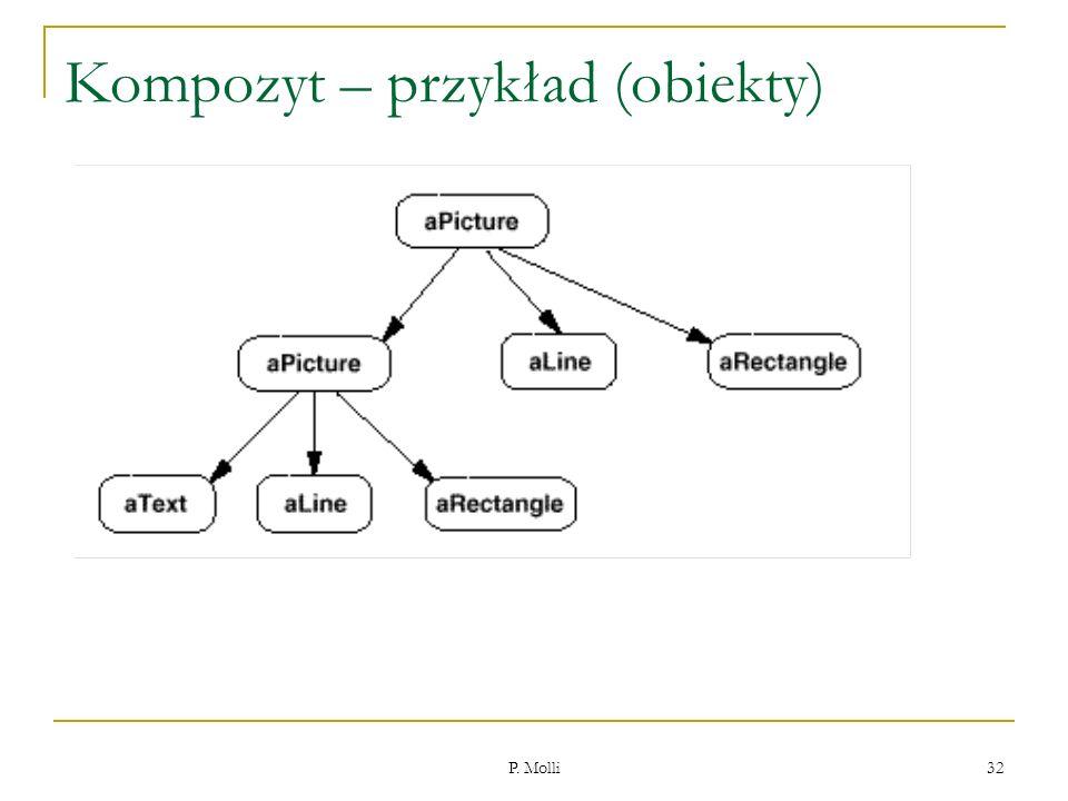 P. Molli 32 Kompozyt – przykład (obiekty)