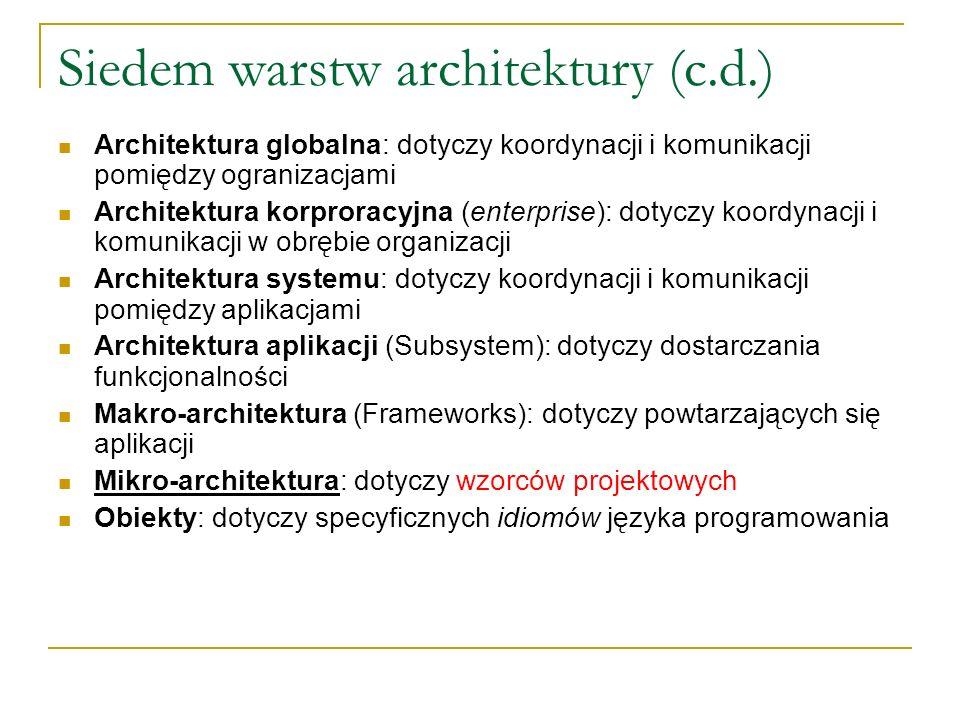 Siedem warstw architektury (c.d.) Architektura globalna: dotyczy koordynacji i komunikacji pomiędzy ogranizacjami Architektura korproracyjna (enterpri