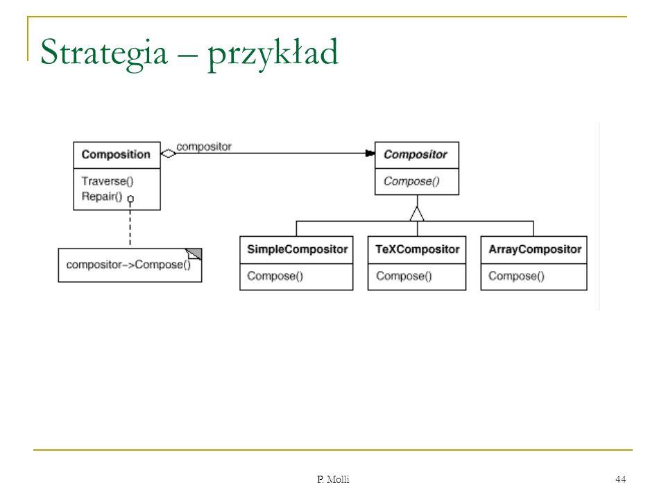 P. Molli 44 Strategia – przykład