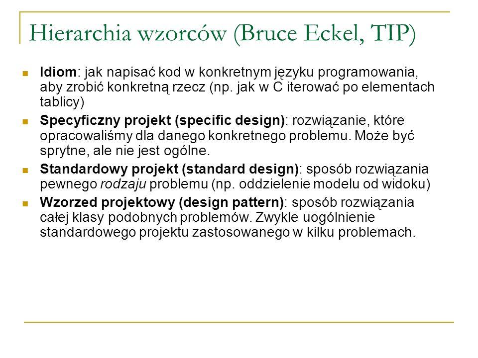 Hierarchia wzorców (Bruce Eckel, TIP) Idiom: jak napisać kod w konkretnym języku programowania, aby zrobić konkretną rzecz (np. jak w C iterować po el