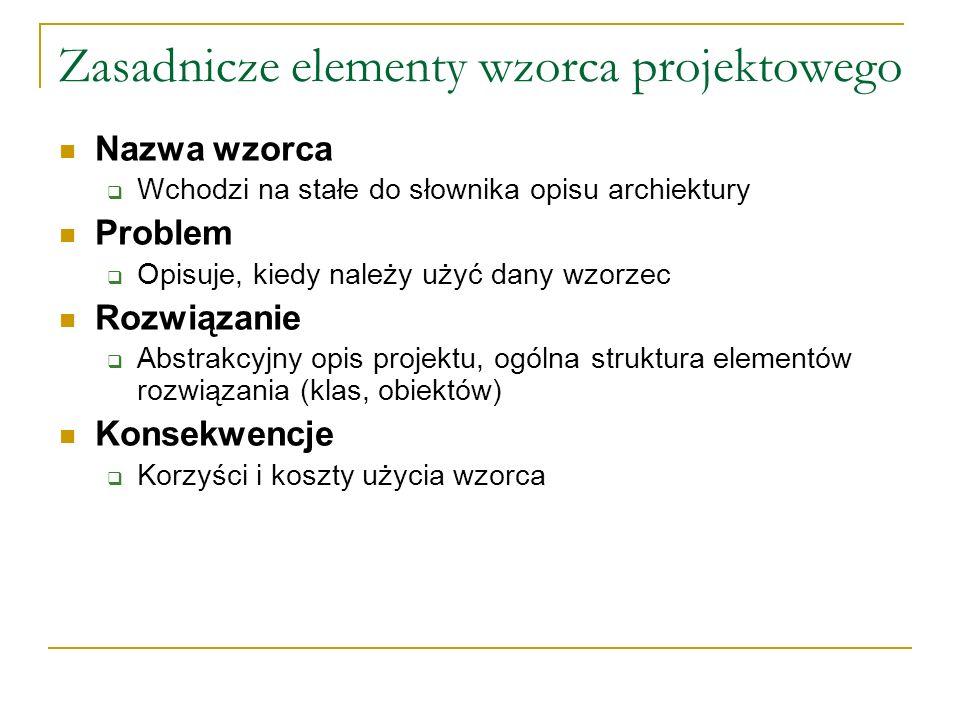 Zasadnicze elementy wzorca projektowego Nazwa wzorca Wchodzi na stałe do słownika opisu archiektury Problem Opisuje, kiedy należy użyć dany wzorzec Ro