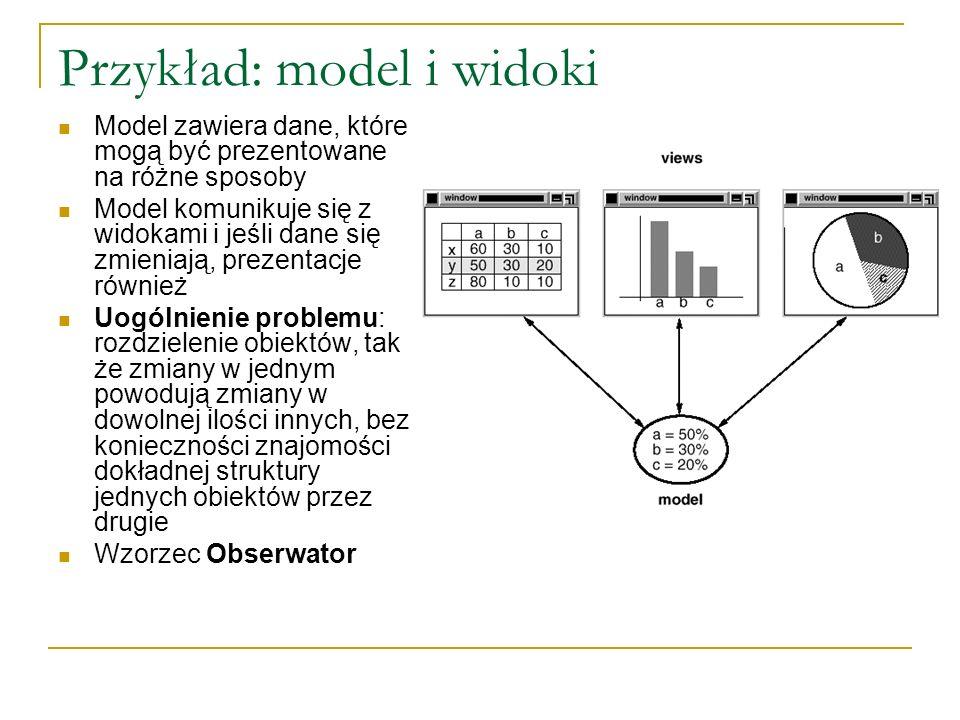 Przykład: model i widoki Model zawiera dane, które mogą być prezentowane na różne sposoby Model komunikuje się z widokami i jeśli dane się zmieniają,