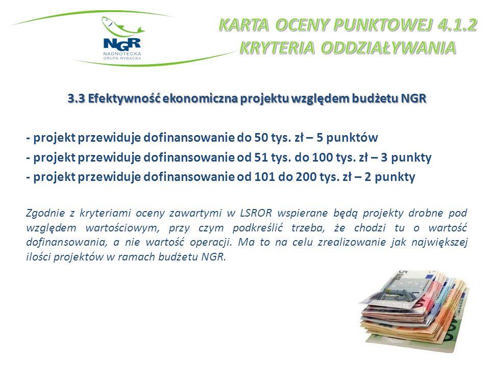 3.3 Efektywność ekonomiczna projektu względem budżetu NGR - projekt przewiduje dofinansowanie do 50 tys. zł – 5 punktów - projekt przewiduje dofinanso