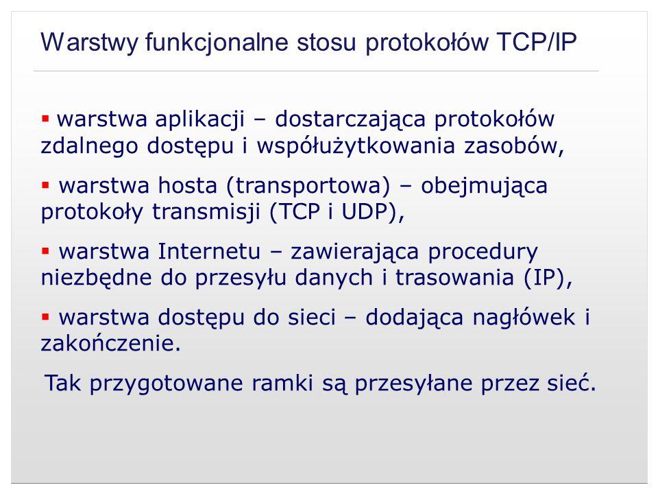 Warstwy funkcjonalne stosu protokołów TCP/IP warstwa aplikacji – dostarczająca protokołów zdalnego dostępu i współużytkowania zasobów, warstwa hosta (