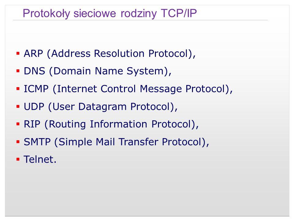 Protokoły sieciowe rodziny TCP/IP ARP (Address Resolution Protocol), DNS (Domain Name System), ICMP (Internet Control Message Protocol), UDP (User Dat