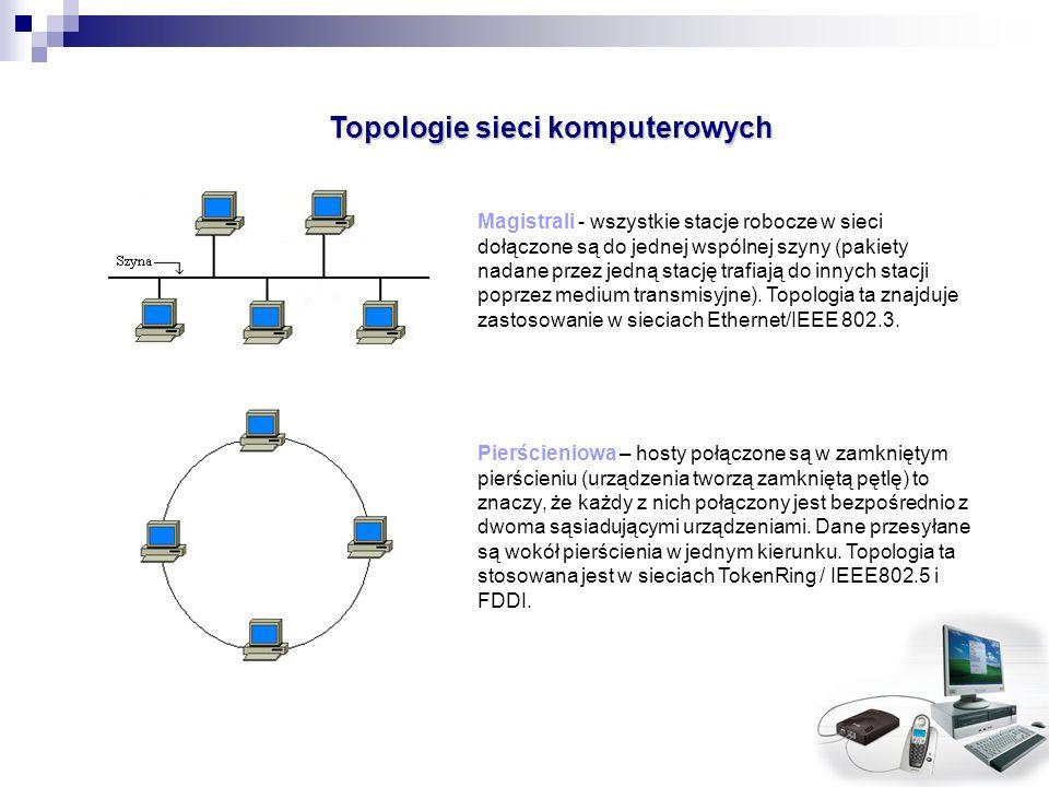 Topologie sieci komputerowych Magistrali - wszystkie stacje robocze w sieci dołączone są do jednej wspólnej szyny (pakiety nadane przez jedną stację t