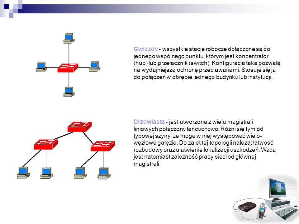 Gwiazdy - wszystkie stacje robocze dołączone są do jednego wspólnego punktu, którym jest koncentrator (hub) lub przełącznik (switch). Konfiguracja tak