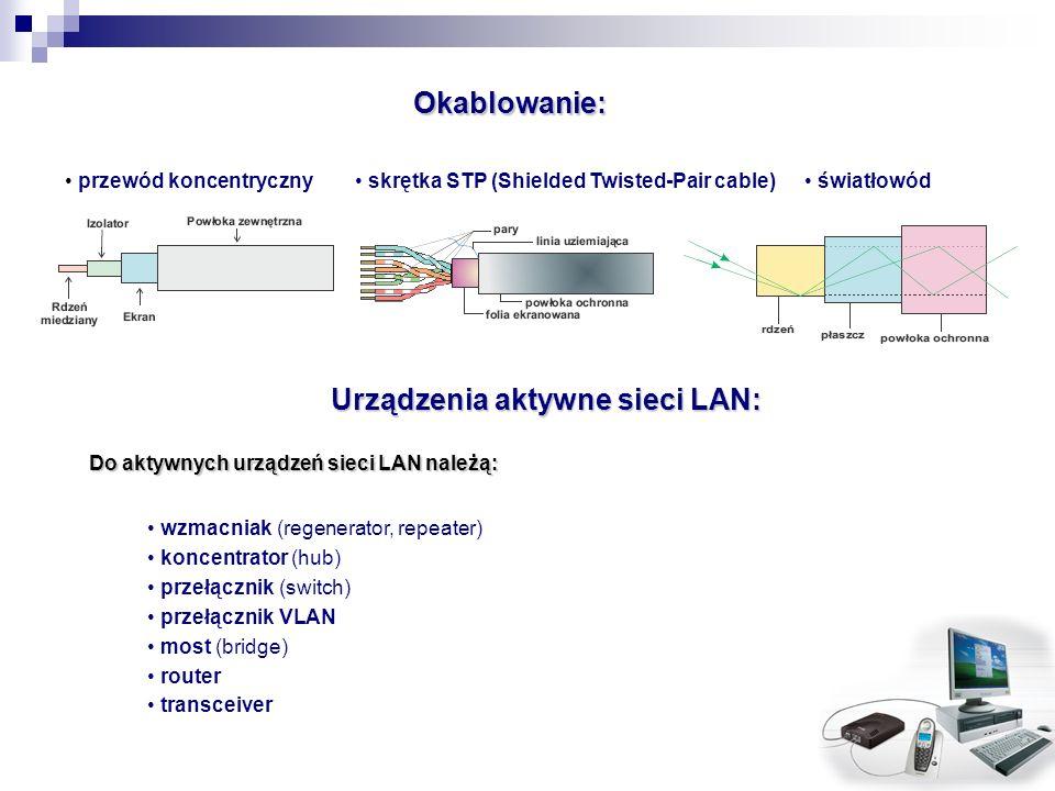 Do aktywnych urządzeń sieci LAN należą: Urządzenia aktywne sieci LAN: wzmacniak (regenerator, repeater) koncentrator (hub) przełącznik (switch) przełą