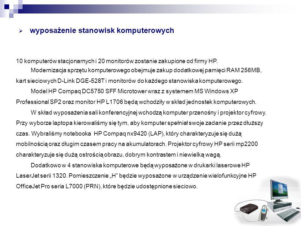wyposażenie stanowisk komputerowych Modernizacja sprzętu komputerowego obejmuje zakup dodatkowej pamięci RAM 256MB, kart sieciowych D-Link DGE-528T i