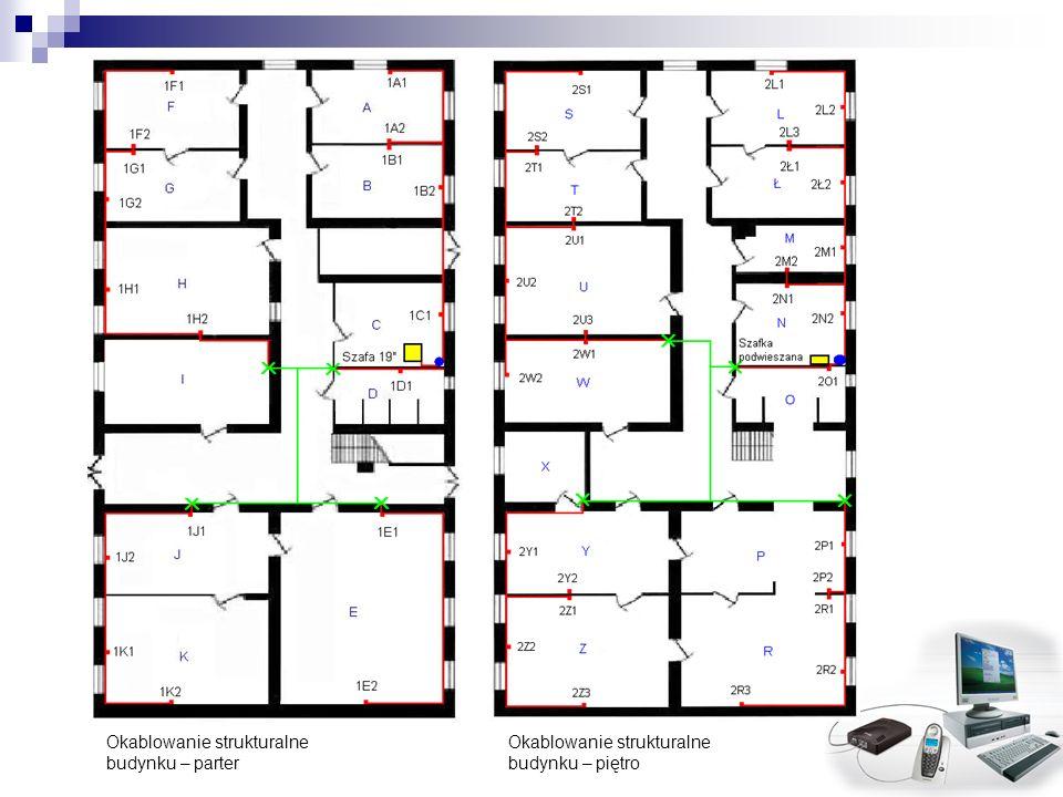 Okablowanie strukturalne budynku – piętro Okablowanie strukturalne budynku – parter
