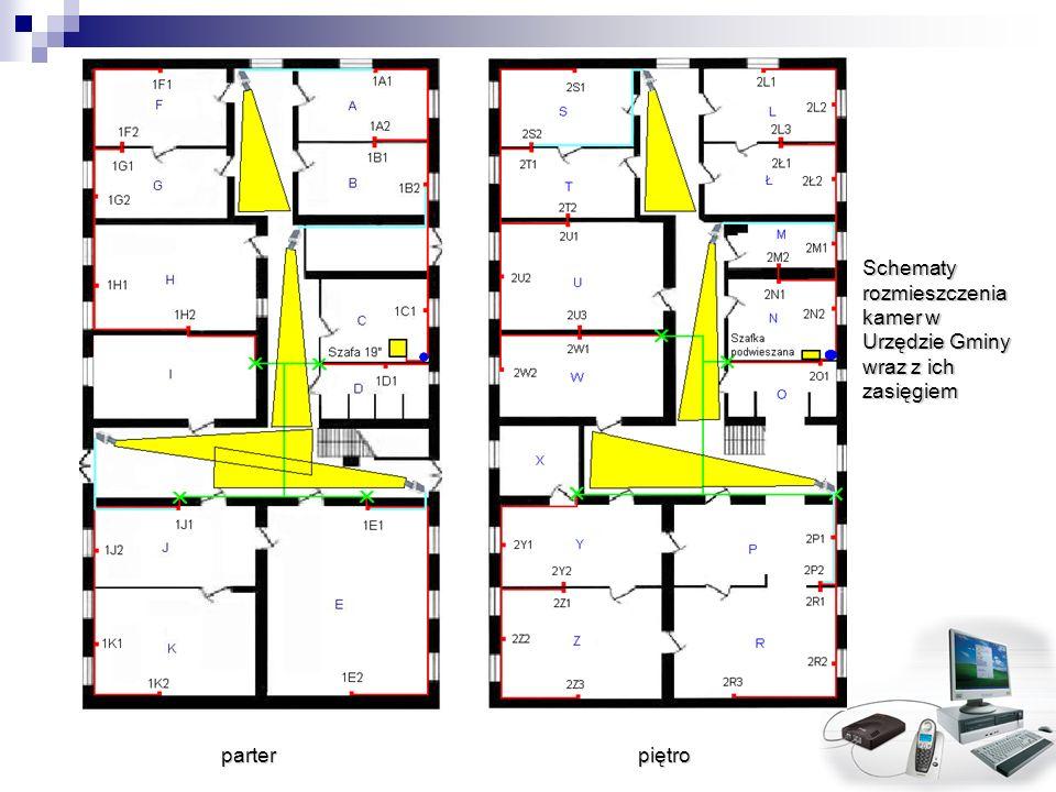Schematy rozmieszczenia kamer w Urzędzie Gminy wraz z ich zasięgiem parter piętro parter piętro