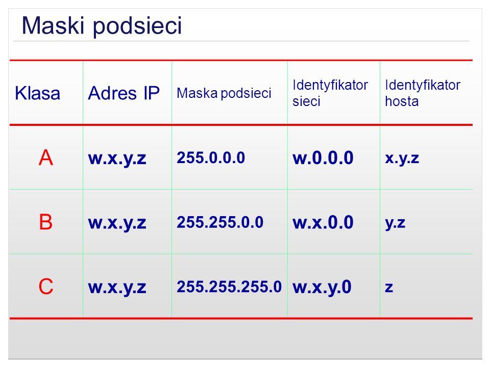 Maski podsieci KlasaAdres IP Maska podsieci Identyfikator sieci Identyfikator hosta A w.x.y.z 255.0.0.0 w.0.0.0 x.y.z B w.x.y.z 255.255.0.0 w.x.0.0 y.