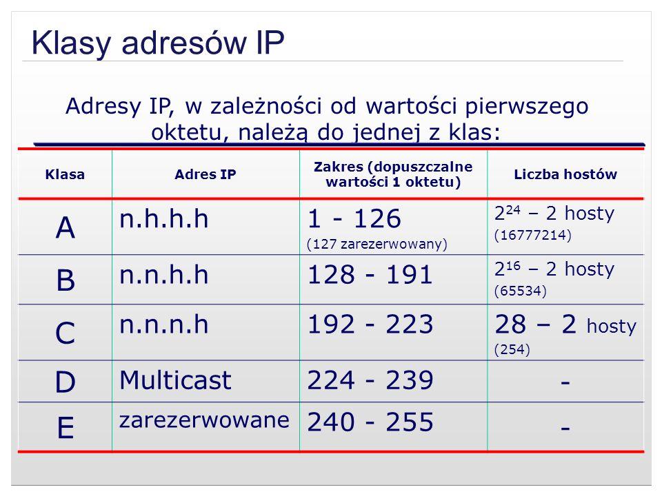 Klasy adresów IP n – (Network) - 8 bitów należących do części sieci h – (Host) – 8 bitów należących do części hosta Multicast – (one - to - communication) – skierowania do większej liczby hostów (np.: wideokonferencja)