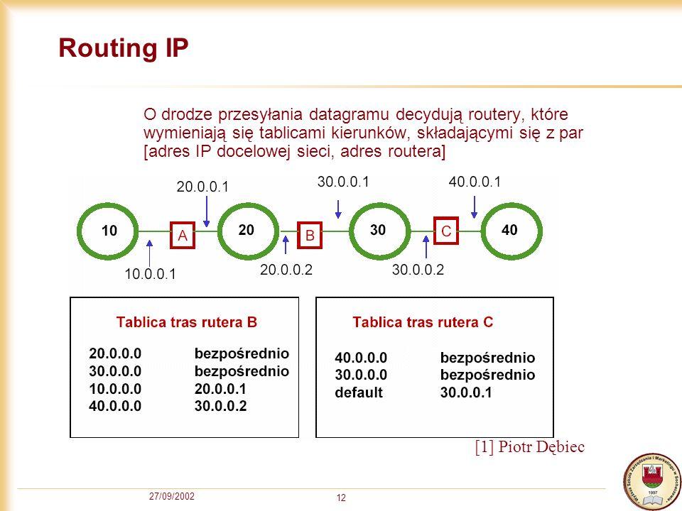 27/09/2002 12 Routing IP O drodze przesyłania datagramu decydują routery, które wymieniają się tablicami kierunków, składającymi się z par [adres IP d