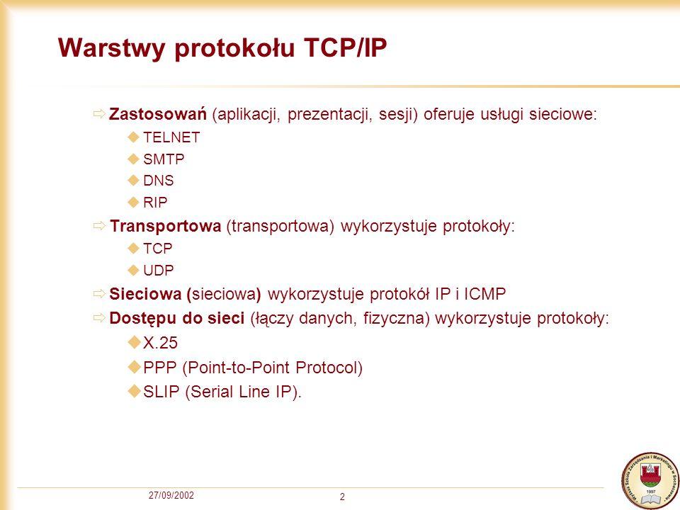 27/09/2002 2 Warstwy protokołu TCP/IP Zastosowań (aplikacji, prezentacji, sesji) oferuje usługi sieciowe: TELNET SMTP DNS RIP Transportowa (transporto