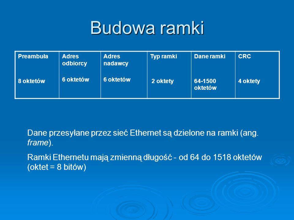 Jak dochodzi do przekształcenia adresu IP na adres fizyczny tak aby informacja mogła być poprawnie przesyłana.