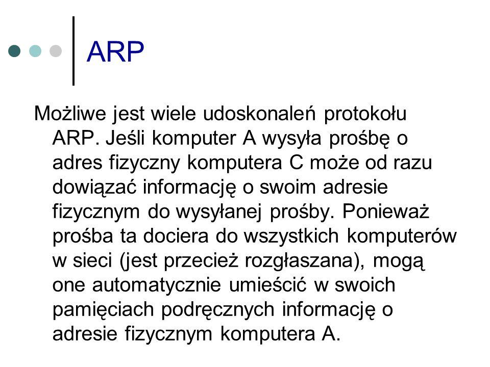 ARP Możliwe jest wiele udoskonaleń protokołu ARP. Jeśli komputer A wysyła prośbę o adres fizyczny komputera C może od razu dowiązać informację o swoim