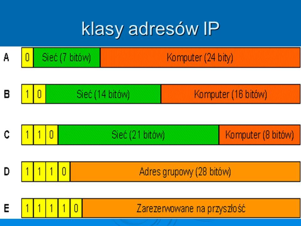 ARP Tak więc protokół ARP umożliwia komputerowi odnajdywanie fizycznego adresu maszyny docelowej z tej samej sieci fizycznej przy użyciu jedynie adresu IP