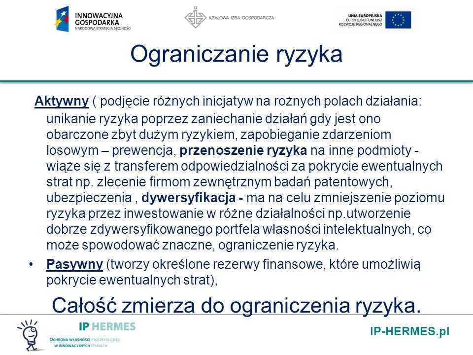 IP-HERMES.pl Ograniczanie ryzyka Aktywny ( podjęcie różnych inicjatyw na rożnych polach działania: unikanie ryzyka poprzez zaniechanie działań gdy jes
