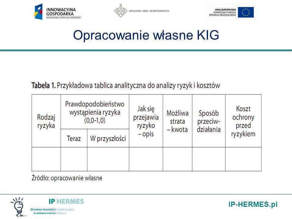IP-HERMES.pl Gromadzenie i ewidencjonowanie informacji Zbierając informację o różnych rodzajach ryzyka (ewidencja ryzyk) można je sklasyfikować według różnych kryteriów.